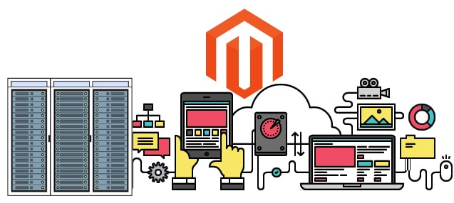 India Magento Hosting Providers