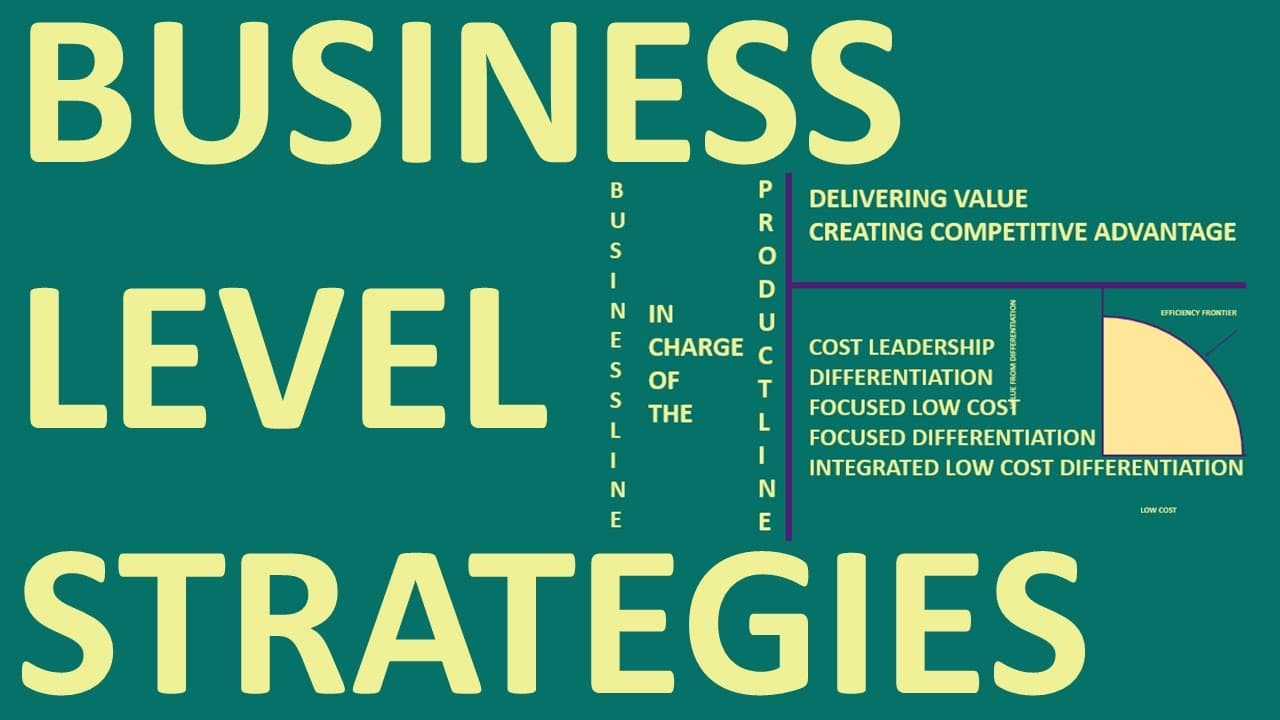 What Is A Business-level Strategy